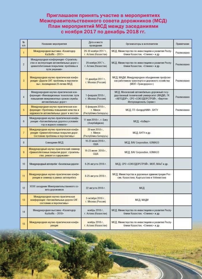 План мероприятий МСД на 2017-2018_