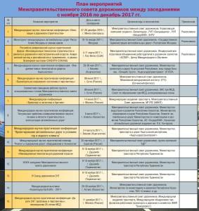 План мероприятий МСД на 2016-2017_+++++